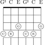 לימוד אקורדים לגיטרה